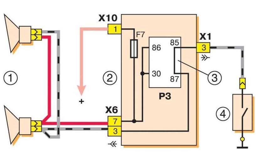 Топливный насос высокого давления (ТНВД)